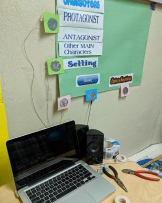 Figure 25 : Mur interactif utilisant Scratch